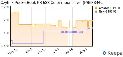 andamento prezzo pocketbook-lettore-e-book-color--16-gb-di-memo