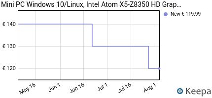 andamento prezzo mini-pc-windows-10-linux-intel-atom-x5-z8350-hd-g