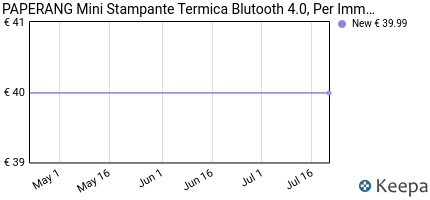 andamento prezzo paperang-mini-stampante-termica-blutooth-4-0-per-