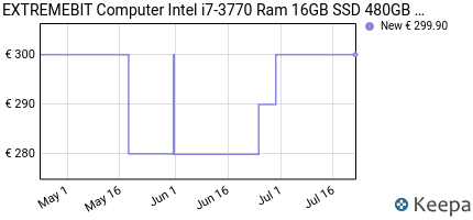 andamento prezzo pc-computer-desktop-assemblato-intel-core-i7-3770-