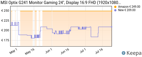 pricehistory.png