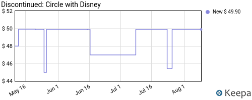 Price history of Circle with Disney Smart Parental Controls for $41 + free shipping