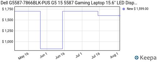 Price history of Dell G5 15.6″ FHD Gaming Laptop (i7-8750H 8GB 1TB+128GB SSD GTX1050Ti) $699