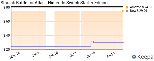 Price history of Starlink Battle for Atlas Starter Edition: Nintendo Switch $40, Xbox One/PS4 $50 + Free S&H