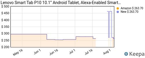 """טאבלט – Lenovo Smart Tab P10 10.1"""" 4GB 64GB"""