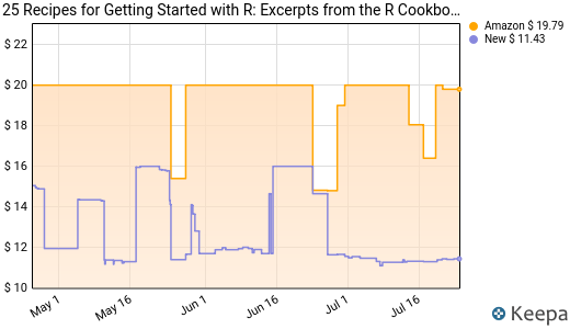 25 Recipes For Getting Started With R It Books