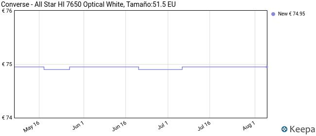 Converse Chuck Taylor All Star Hi, Zapatillas Altas Unisex, Blanco (Bianco (Optical White), 51.5 EU