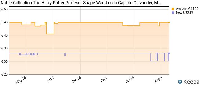 The Noble Collection Harry Potter Profesor Snape Wand en la Caja de Ollivander