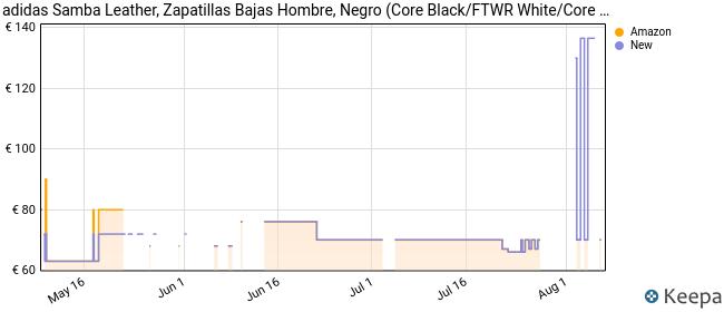 Adidas Samba, Zapatillas de Fútbol para Hombre, Negro Black Running White, 43 1/3 EU