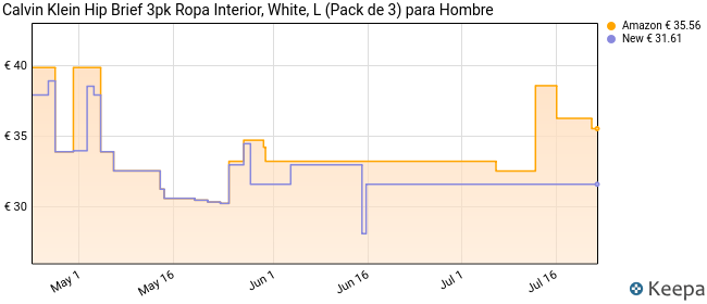 Calvin Klein 3P Hip Brief, Calzoncillos para Hombre (3 unidades), Blanco (White), Large