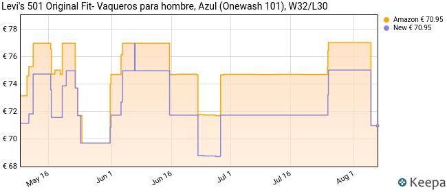 Levi's 501 Original Fit- Vaqueros para hombre, Azul (Onewash 101), W32/L30