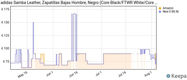 adidas Originals Samba, Zapatillas de Fútbol para Hombre, Negro (Black/White/Gum), 42 2/3 EU