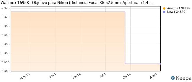 Walimex 16958 - Objetivo para Nikon (Distancia Focal 35-52.5mm, Apertura f/1.4 f Stop) Color Negro