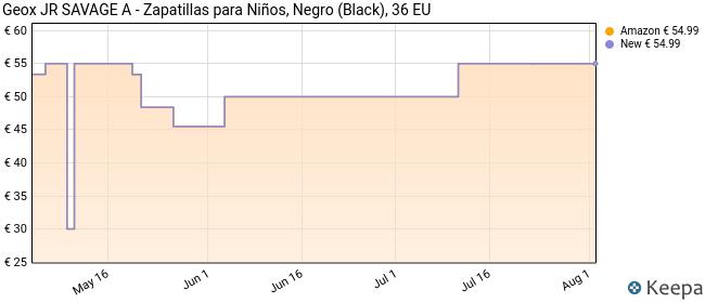Geox J Savage G, Zapatillas para Niños, Negro (Black C9999), 36 EU