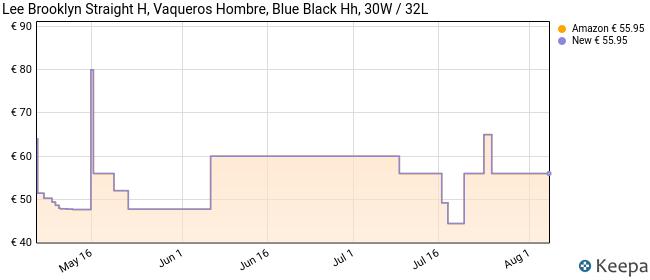 Lee Brooklyn Straight, Vaqueros para Hombre, Azul (Blue Black), W30/L32