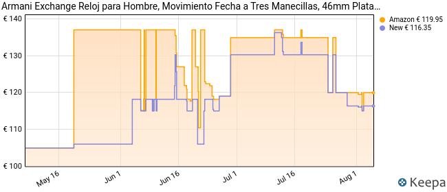 Armani Exchange AX2101 - Reloj