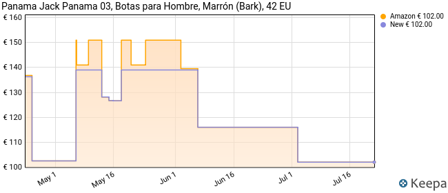 Panama Jack Panama 03, Botas para Hombre, Marrón (Bark), 42 EU