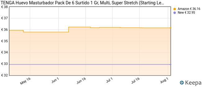 Tenga Huevo Masturbador Pack de 6 Surtido - 1 Paquetes de 100 gr - Total: 100 gr