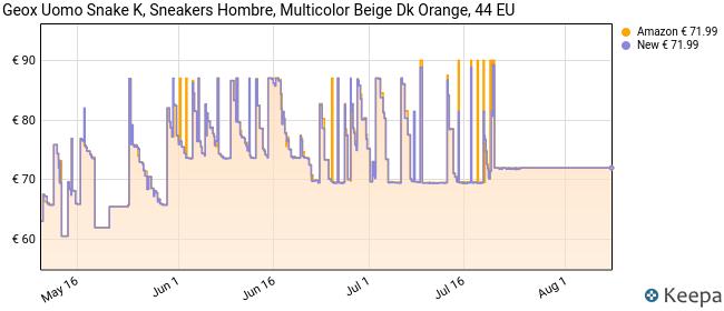 Geox Uomo Snake K, Zapatillas para Hombre, Beige (Beige/Dark Orange C0845), 44 EU
