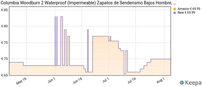 Columbia Peakfreak Nomad, Botas de Senderismo para Hombre, Marrón (Cordovan, Cinnamon 231), 40.5 EU