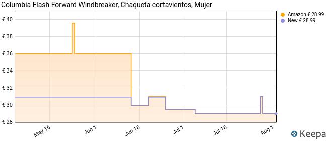 Columbia Flash Forward, Chaqueta cortavientos, Mujer, Negro (Black), M