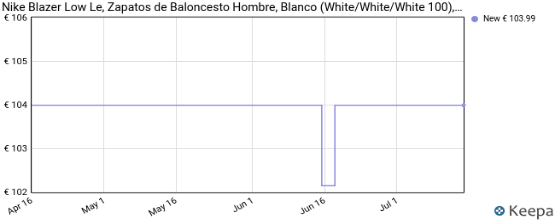 Nike Blazer Low Le, Zapatos de Baloncesto Hombre, Blanco (White/White/White 100), 43 EU