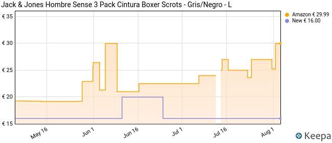 Jack & Jones Sense Trunks 3-Pack Bóxer, Light Grey Melange, Large (Pack de 3) para Hombre