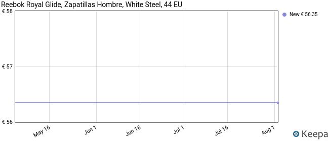 Reebok Royal Glide, Zapatillas de deporte, Hombre, Blanco (White / Steel / Reebok Royal), 44 EU