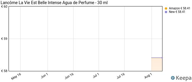 Lancôme La Vie Est Belle Intense Agua de Perfume - 30 ml