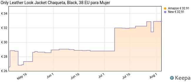 Only onlFREYA Faux Leather Biker OTW Noos Chaqueta, Negro (Black), 38 para Mujer