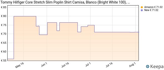 Tommy Hilfiger Core Stretch Slim Poplin Shirt Camisa, Blanco (Bright White 100), Medium para Hombre