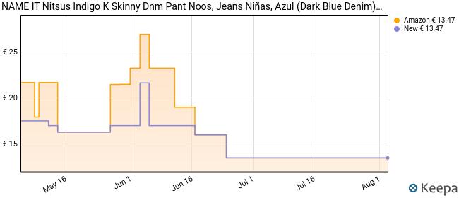 NAME IT Nitsus Indigo K Skinny Dnm Pant Noos, Jeans Niñas, Azul (Dark Blue Denim), 128