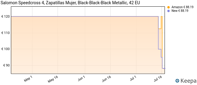 Salomon Speedcross 4 W, Zapatillas de Trail Running Mujer, Negro (Black/Black/Black Metallic), 42 EU