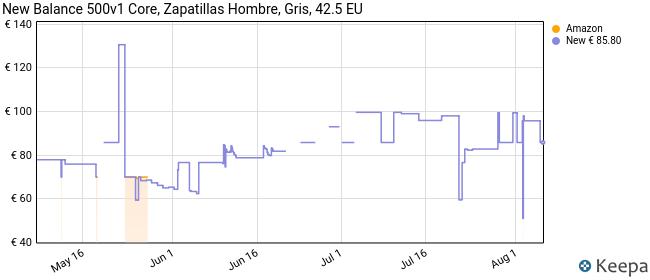 New Balance 500 Core, Zapatillas Hombre, Gris (Grey), 42.5 EU