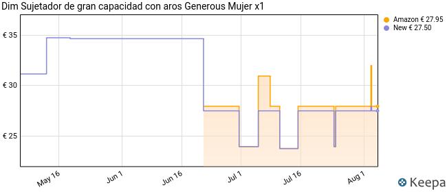 DIM Generous Sujetador, Beige (New Skin), 90B para Mujer