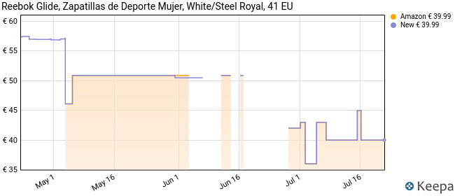 Reebok Royal Glide, Zapatillas de Deporte Unisex Adulto, Blanco (Blanco V53956), 41 EU