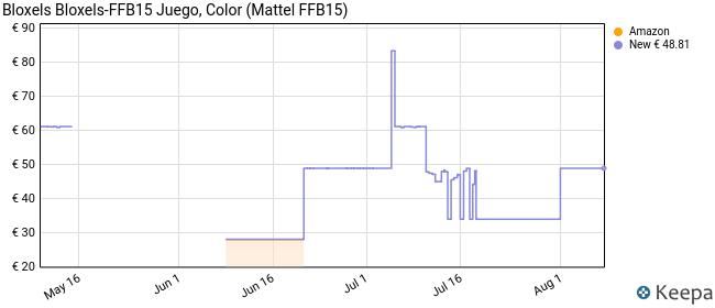 Bloxels Bloxels-FFB15 Juego, Color (Mattel FFB15)