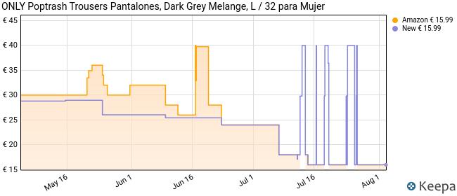 ONLY onlPOPTRASH EASY COLOUR PANT PNT NOOS, Pantalones Mujer, Gris (Dark Grey Melange), 40/L32 (Talla del fabricante: Large)