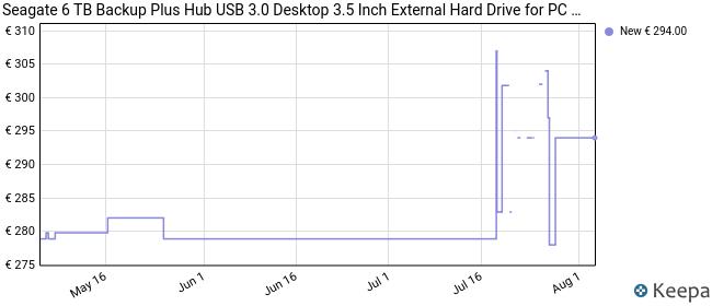Seagate STEL6000200 - Disco duro de 6 TB, color negro