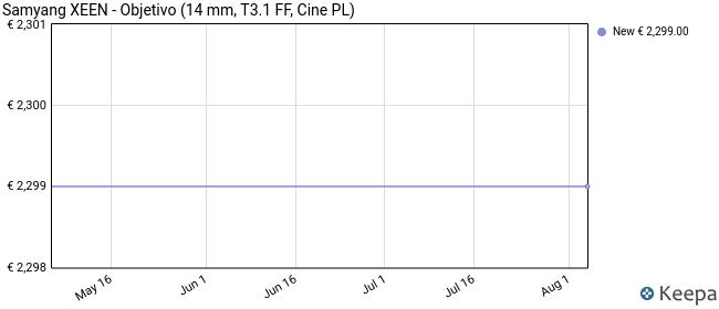 Samyang XEEN - Objetivo (14 mm, T3.1 FF, Cine PL)