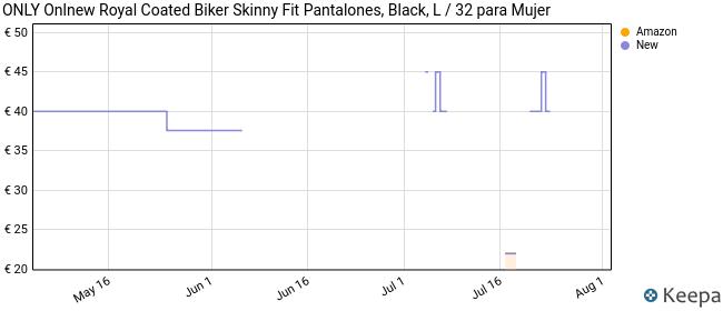 ONLY onlNEW ROYAL REG SK. BIKER COATED NOOS, Pantalones Mujer, Negro (Black), L/L32 (Talla del fabricante: Large)