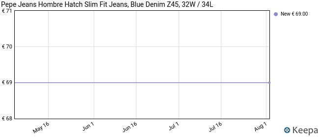 Pepe Jeans Hatch Vaqueros, Blue Denim Z45, 32W / 34L para Hombre