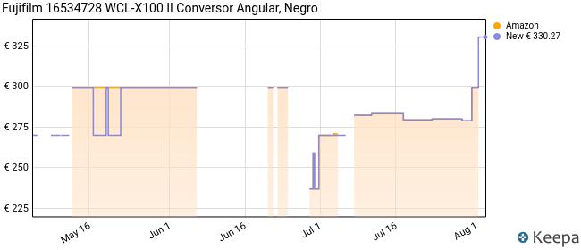 Fujifilm 16534728 WCL-X100 II Conversor Angular, Negro