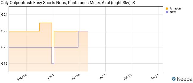 Only Onlpoptrash Easy Shorts Noos Pantalones, Azul (Night Sky Night Sky), 38 (Talla del Fabricante: Small) para Mujer