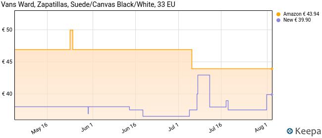 Vans Ward Suede/Canvas, Zapatillas Unisex Niños, Negro ((Suede/Canvas) Black/White Iju) 33 EU