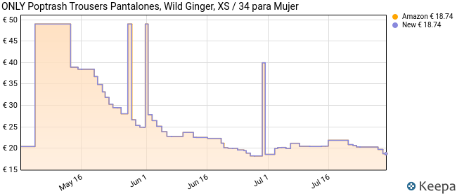 Only Onlpoptrash Easy Colour Pant Pnt Noos, Pantalones para Mujer, Rojo (Wild Ginger), W34/L34 (Talla del fabricante: X-Small)