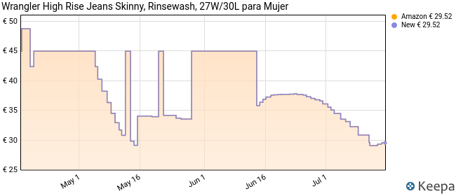 Wrangler HIGH RISE SKINNY Pantalones, Negro (Rinsewash 023), 27W / 30L para Mujer