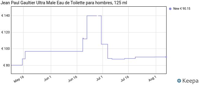 Jean Paul Gaultier Ultra Male Eau de Toilette para hombres, 125 ml