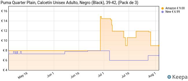 Puma Quarter Plain, Calcetín Unisex Adulto, Negro (Black), 39-42, (Pack de 3)
