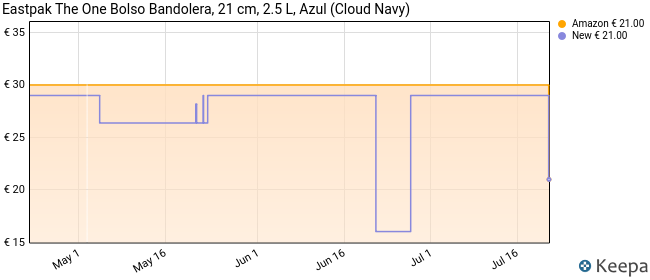 Eastpak The One Bolso bandolera, 21 cm, 2.5 L, Azul (Cloud Navy)